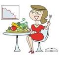 Da li vodis racuna o ishrani ili si alav/a?